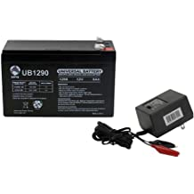 UPG 12-Volt Solar Panel Charger for 12V 8Ah Big Game Feeder Battery