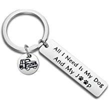 PLITI Memorial Keychain Loss of Mother Father Sympathy Gifts Sometimes I Just Look Up Smile and Say I Know That was You Guardian Angel Keychain